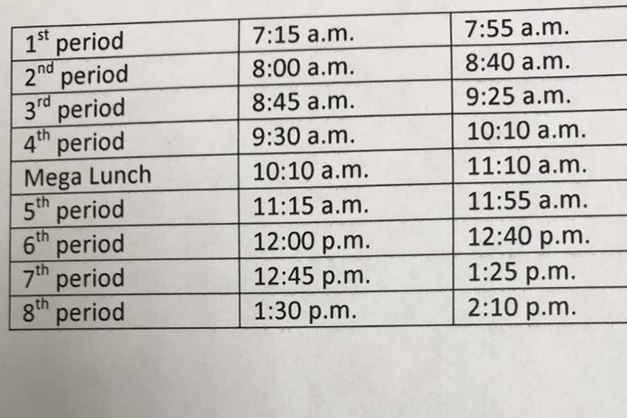 The high school will begin using this full day schedule on Monday, Feb. 19.